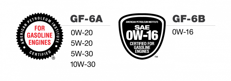 GF-6A AND GF-6 For Gasoline Engines