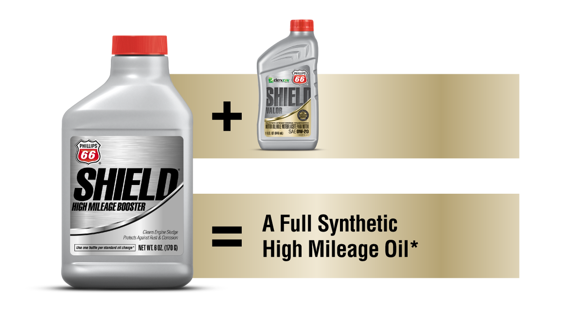 SHIELD High Mileage Booster Full Synthetic High Mileage Oil