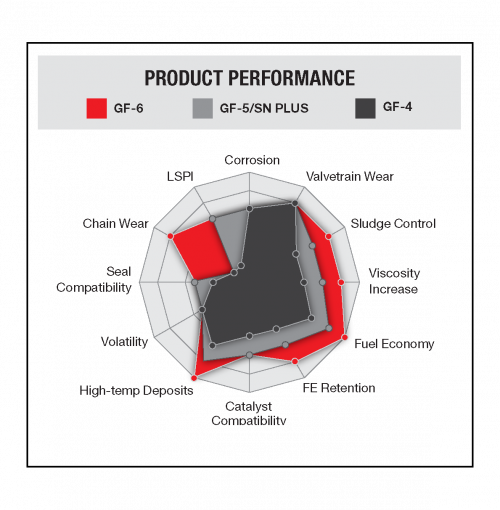 Product Performance Image